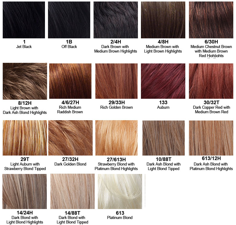 color chart so color: Hair dye colors chart for coloring your hair accurately of matrix